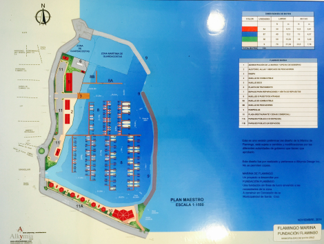 The New Flamingo Marina Costa Rica Real Estate Information